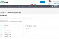 """Оформление страницы """"Контакты"""""""