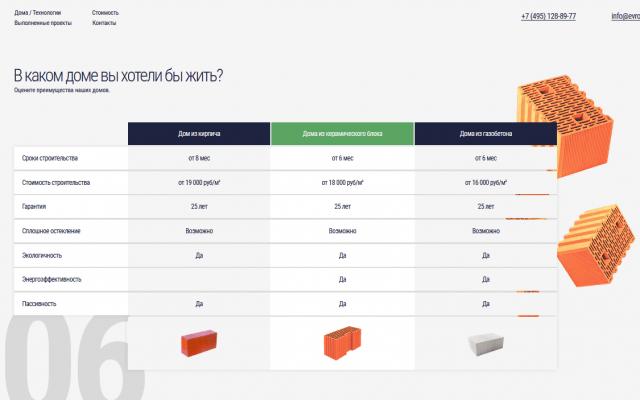 Разработка лендинга для строительной компании - тарифы на услуги компании